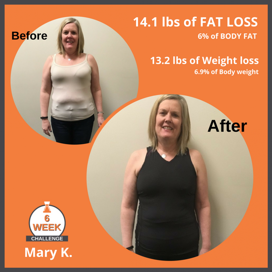 6 Week Challenge _ Mary K Fat loss-Weight loss Before After