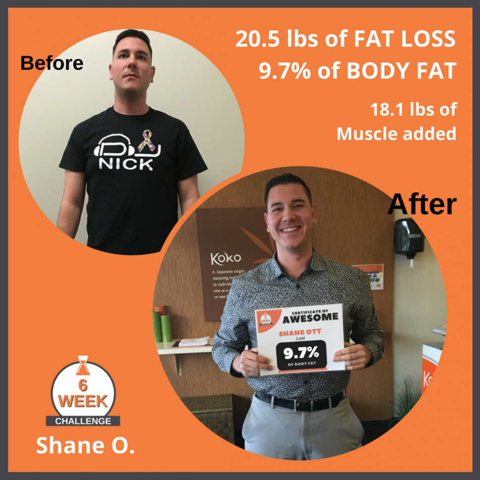 6 Week Challenge _ Shane O Fat loss-Weight loss Before After