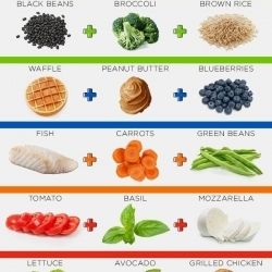 Looking for Dinners that are Healthy & Quick?
